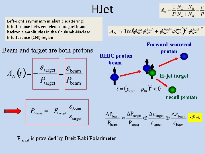 HJet Left-right asymmetry in elastic scattering: Interference between electromagnetic and hadronic amplitudes in the