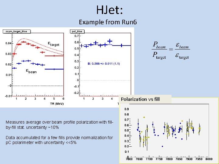 HJet: Example from Run 6 εtarget εbeam Polarization vs fill Measures average over beam