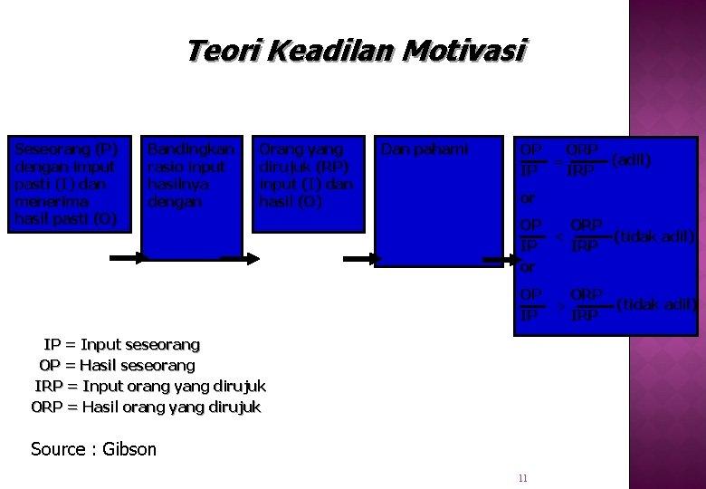 Teori Keadilan Motivasi Seseorang (P) dengan imput pasti (I) dan menerima hasil pasti (O)