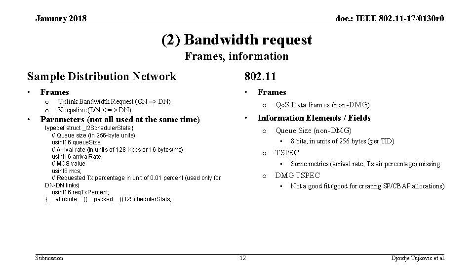 January 2018 doc. : IEEE 802. 11 -17/0130 r 0 (2) Bandwidth request Frames,