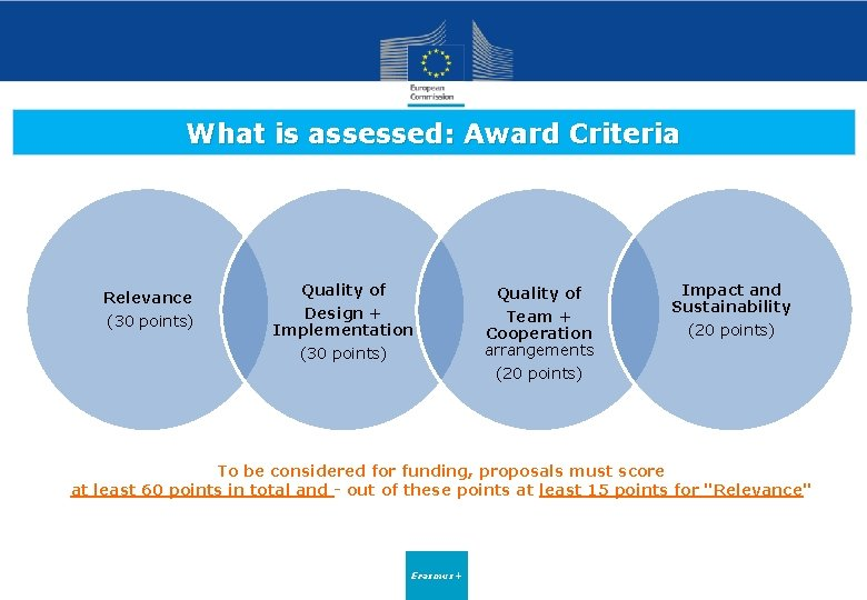 What is assessed: Award Criteria Relevance (30 points) Quality of Design + Implementation (30