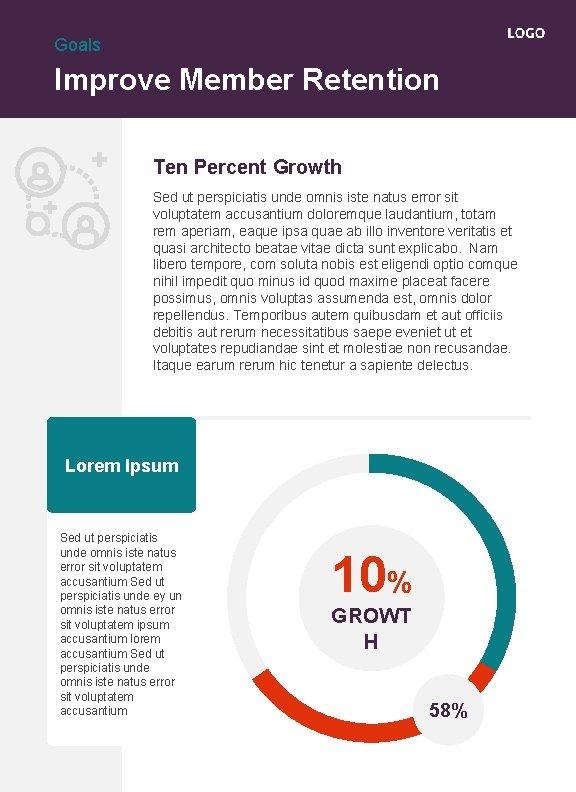 Goals Improve Member Retention Ten Percent Growth Sed ut perspiciatis unde omnis iste natus