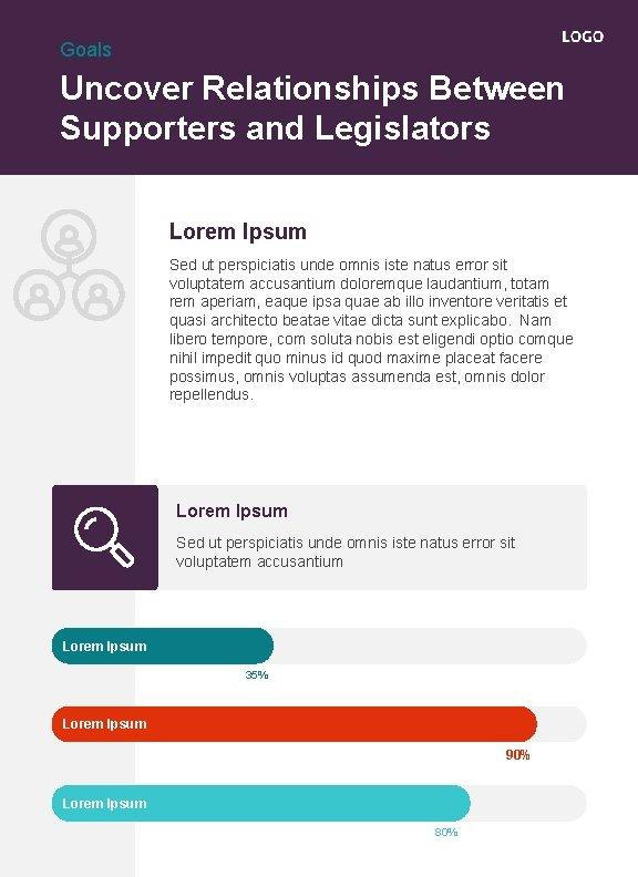 Goals Uncover Relationships Between Supporters and Legislators Lorem Ipsum Sed ut perspiciatis unde omnis