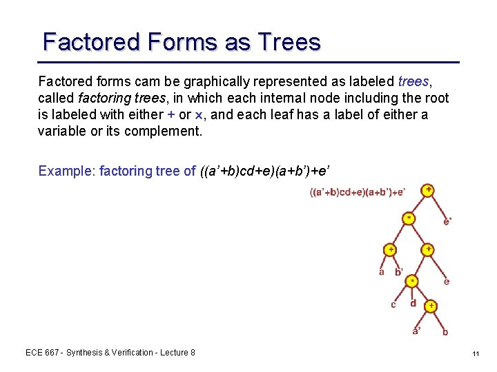 Factored Forms as Trees Factored forms cam be graphically represented as labeled trees, called
