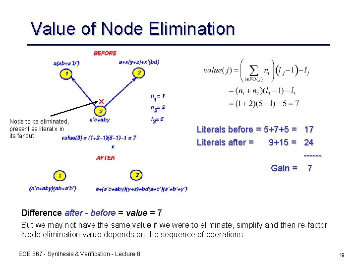 Value of Node Elimination x Node to be eliminated, present as literal x in