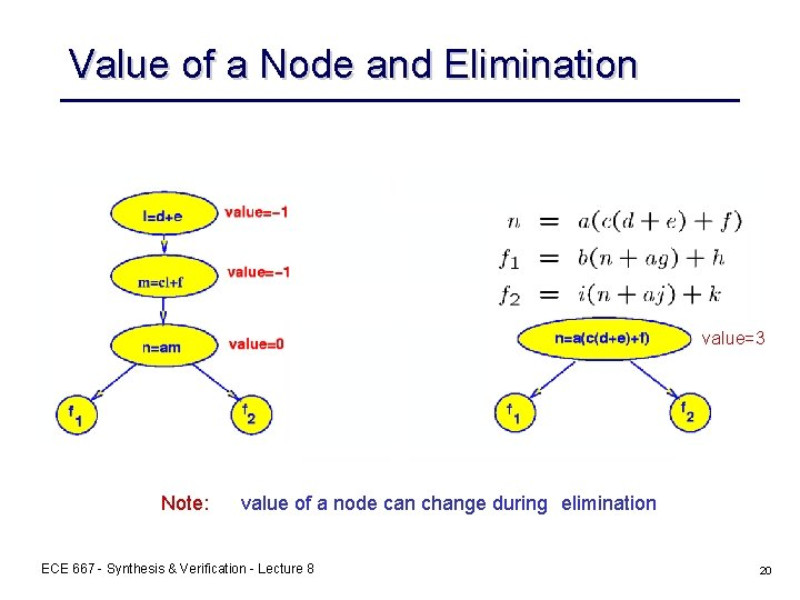 Value of a Node and Elimination value=3 Note: value of a node can change