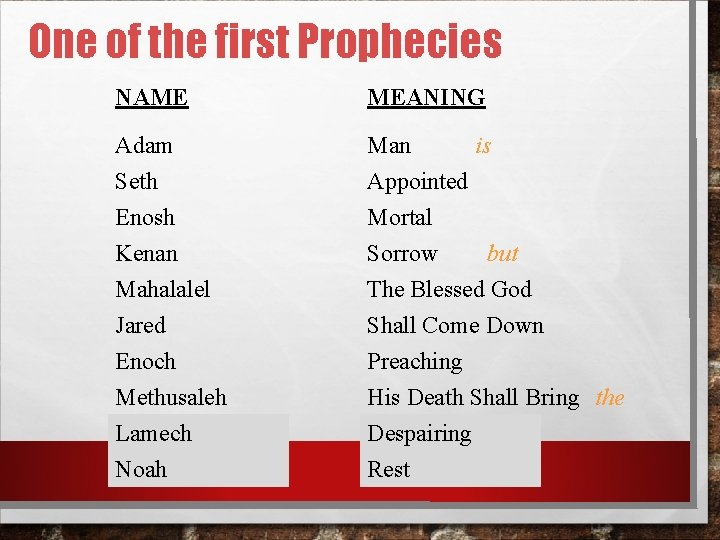 One of the first Prophecies NAME MEANING Adam Seth Enosh Kenan Mahalalel Jared Enoch