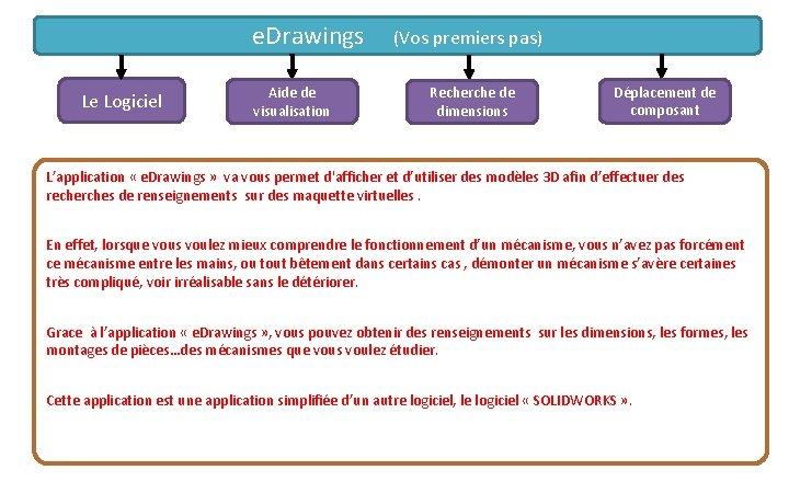 e. Drawings (Vos premiers pas) Le Logiciel Aide de visualisation Recherche de dimensions Déplacement