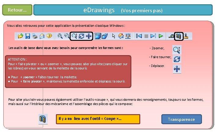 Retour… e. Drawings (Vos premiers pas) Vous allez retrouvez pour cette application la présentation