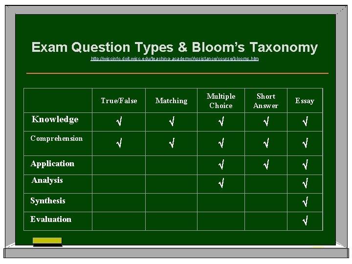 Exam Question Types & Bloom's Taxonomy http: //wiscinfo. doit. wisc. edu/teaching-academy/Assistance/course/blooms. htm True/False Matching