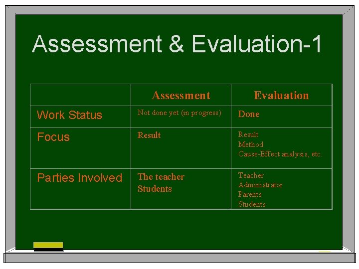 Assessment & Evaluation-1 Assessment Evaluation Work Status Not done yet (in progress) Done Focus