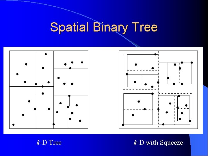 Spatial Binary Tree k-D with Squeeze