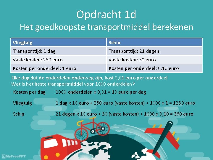 Opdracht 1 d Het goedkoopste transportmiddel berekenen Vliegtuig Schip Transporttijd: 1 dag Transporttijd: 21