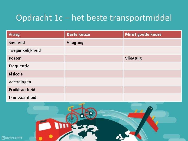 Opdracht 1 c – het beste transportmiddel Vraag Beste keuze Snelheid Vliegtuig Minst goede