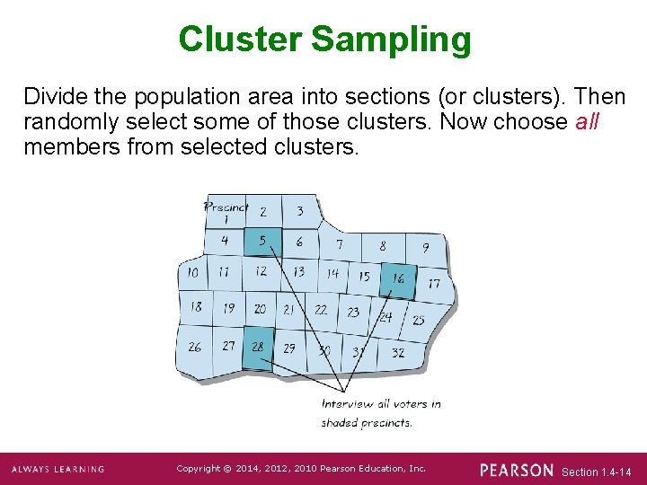 Cluster Sampling Divide the population area into sections (or clusters). Then randomly select some