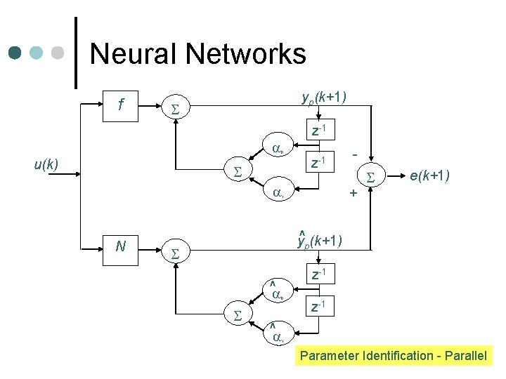 Neural Networks f yp(k+1) u(k) z-1 0 z-1 N + 1 e(k+1) y^p(k+1) ^
