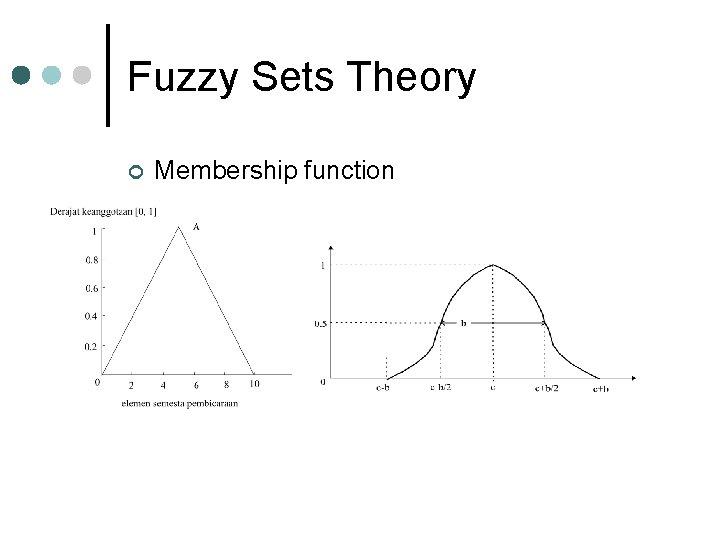 Fuzzy Sets Theory ¢ Membership function