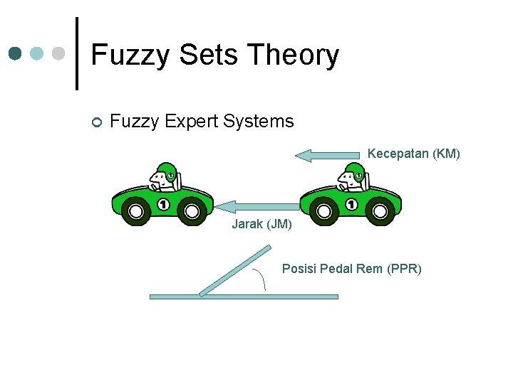Fuzzy Sets Theory ¢ Fuzzy Expert Systems Kecepatan (KM) Jarak (JM) Posisi Pedal Rem