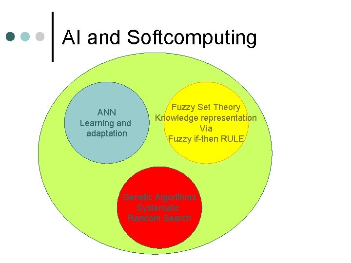 AI and Softcomputing ANN Learning and adaptation Fuzzy Set Theory Knowledge representation Via Fuzzy