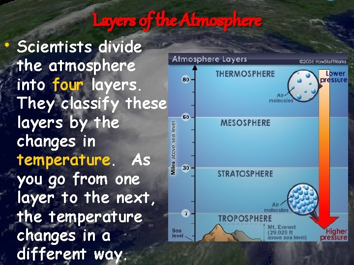 Layers of the Atmosphere • Scientists divide the atmosphere into four layers. They classify