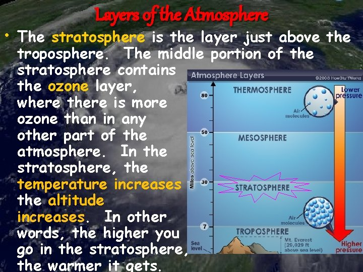Layers of the Atmosphere • The stratosphere is the layer just above the troposphere.