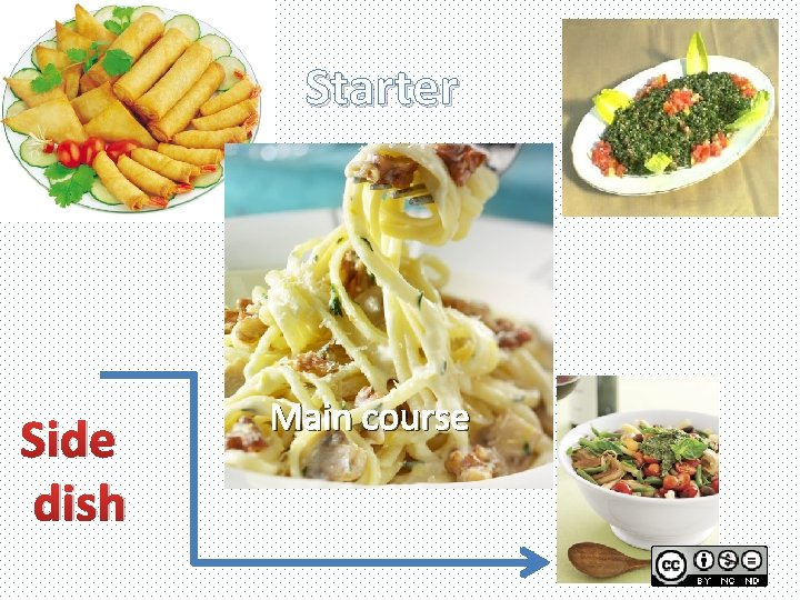 Starter Side dish Main course
