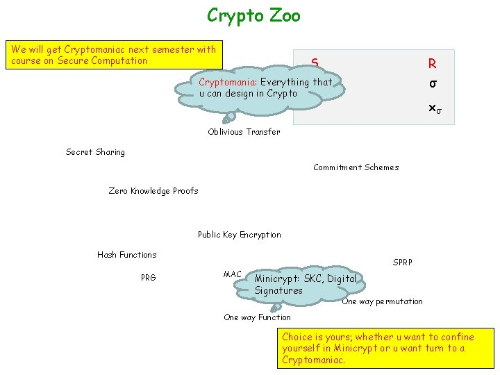 Crypto Zoo We will get Cryptomaniac next semester with course on Secure Computation S