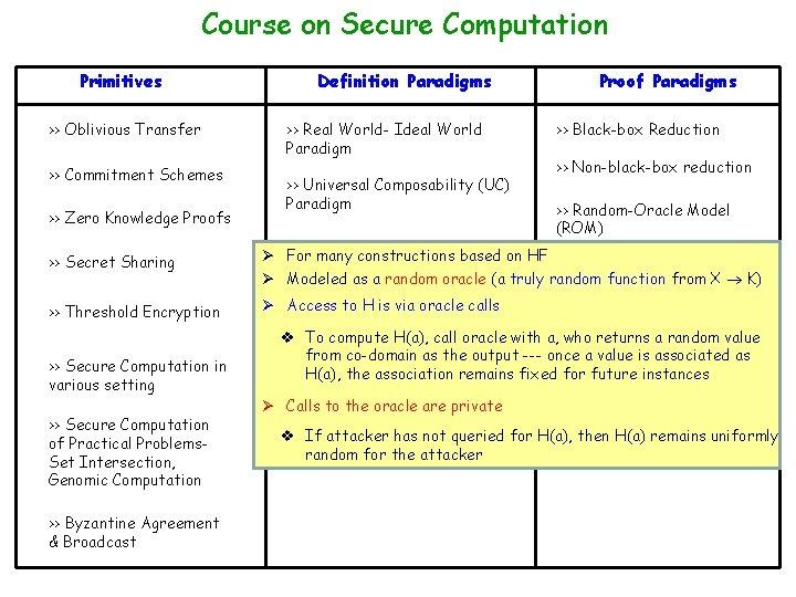 Course on Secure Computation Primitives >> Oblivious Transfer >> Commitment Schemes >> Zero Knowledge