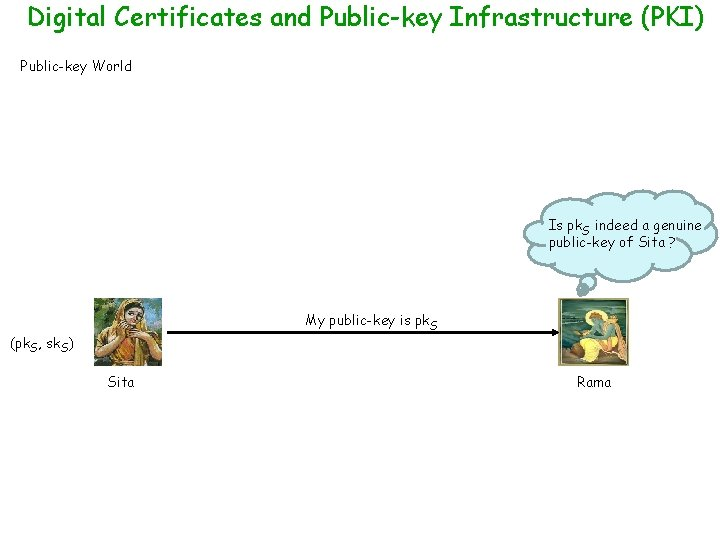 Digital Certificates and Public-key Infrastructure (PKI) Public-key World Is pk. S indeed a genuine
