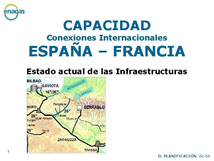 CAPACIDAD Conexiones Internacionales ESPAÑA – FRANCIA Estado actual de las Infraestructuras R OU AD