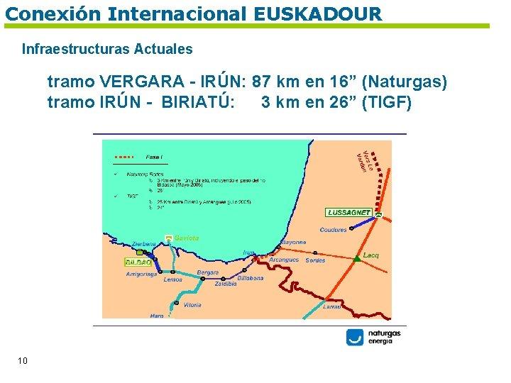 """Conexión Internacional EUSKADOUR Infraestructuras Actuales tramo VERGARA - IRÚN: 87 km en 16"""" (Naturgas)"""