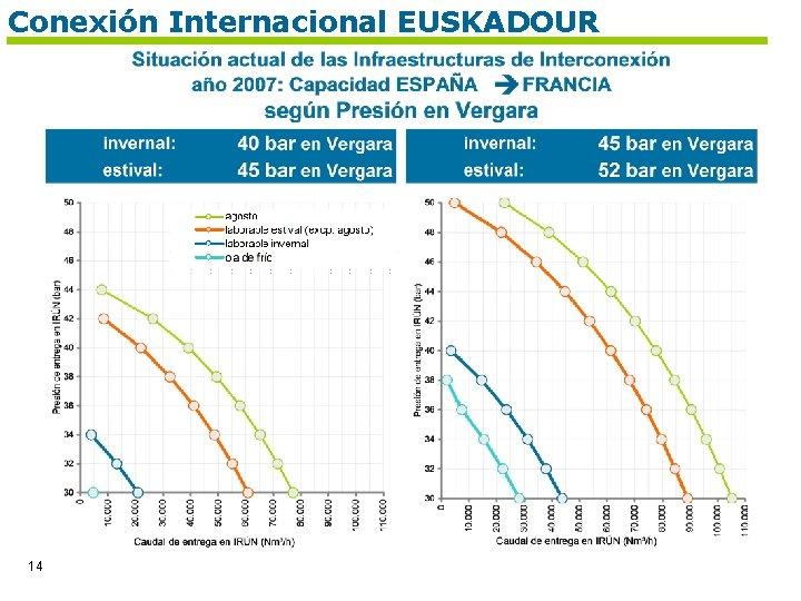 Conexión Internacional EUSKADOUR 14