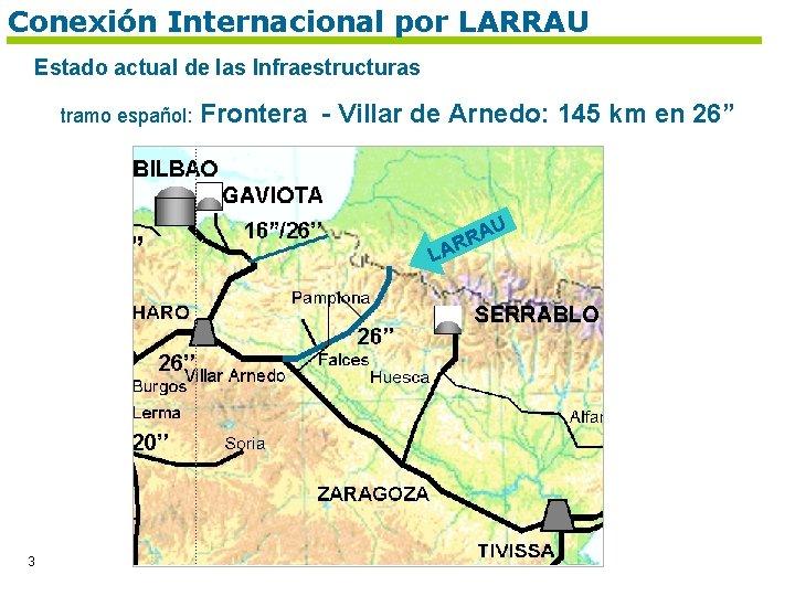 Conexión Internacional por LARRAU Estado actual de las Infraestructuras tramo español: Frontera - Villar