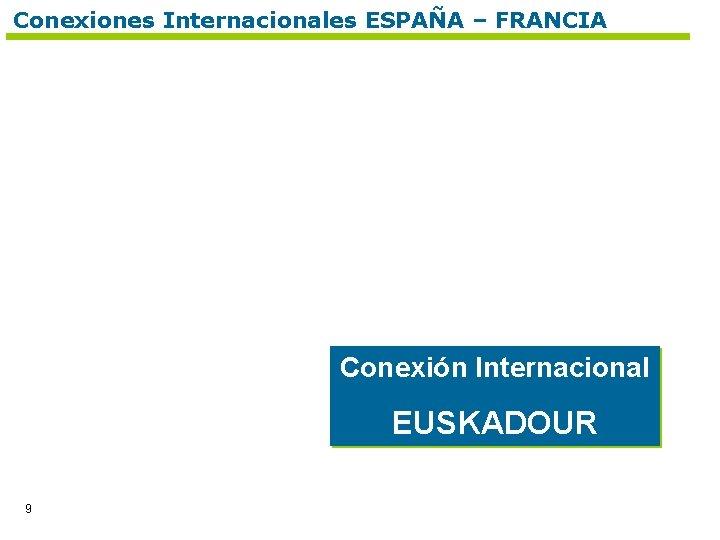 Conexiones Internacionales ESPAÑA – FRANCIA Conexión Internacional EUSKADOUR 9