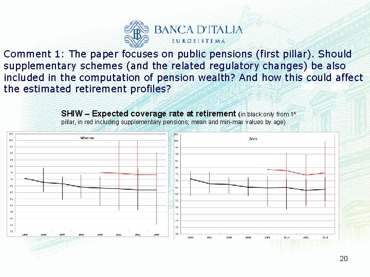 Comment 1: The paper focuses on public pensions (first pillar). Should supplementary schemes (and