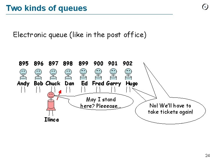 Two kinds of queues Electronic queue (like in the post office) 895 896 897