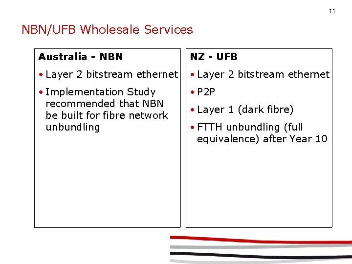 11 NBN/UFB Wholesale Services Australia - NBN NZ - UFB • Layer 2 bitstream