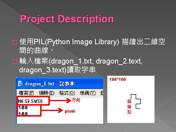 Project Description � 使用PIL(Python Image Library) 描繪出二維空 間的曲線。 � 輸入檔案(dragon_1. txt, dragon_2. text, dragon_3.