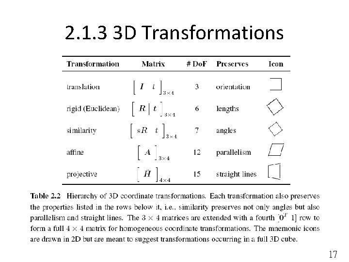 2. 1. 3 3 D Transformations 17