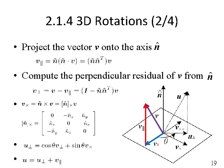 2. 1. 4 3 D Rotations (2/4) • Project the vector v onto the