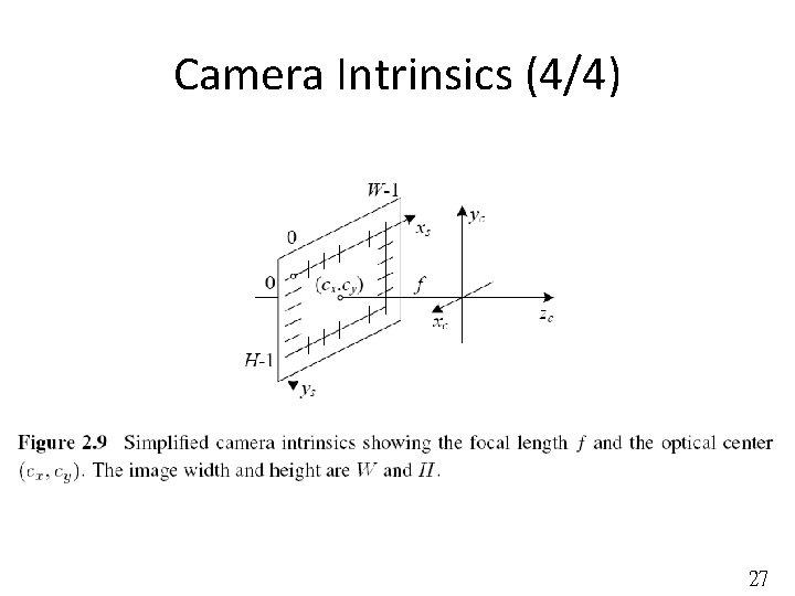 Camera Intrinsics (4/4) 27