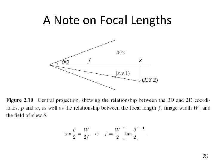 A Note on Focal Lengths 28
