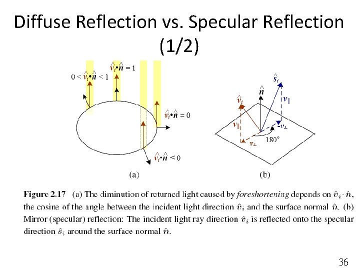 Diffuse Reflection vs. Specular Reflection (1/2) 36