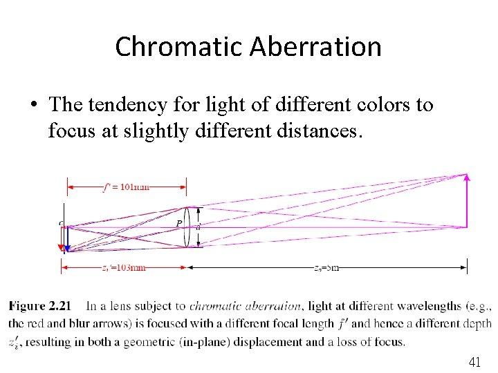Chromatic Aberration • The tendency for light of different colors to focus at slightly