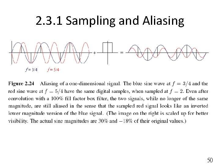 2. 3. 1 Sampling and Aliasing 50
