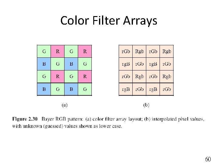 Color Filter Arrays 60