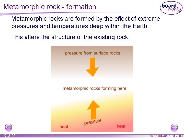 Metamorphic rock - formation Metamorphic rocks are formed by the effect of extreme pressures