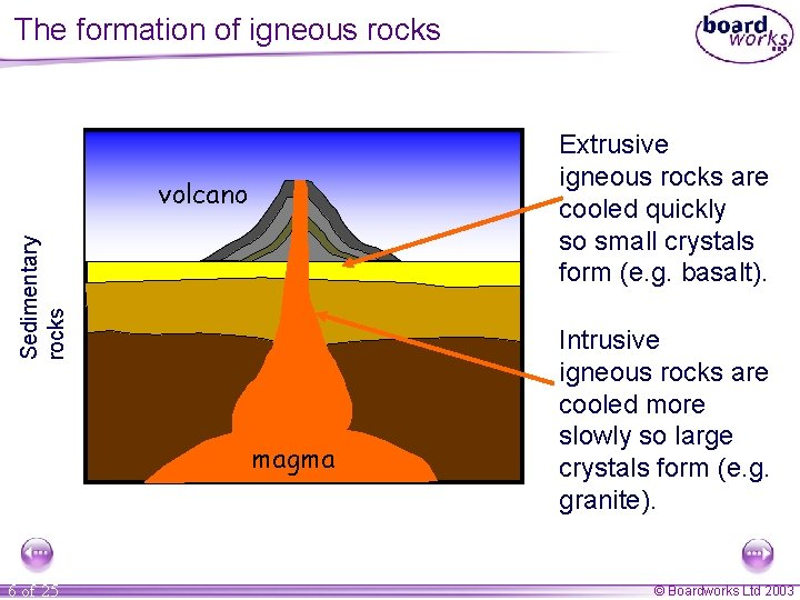The formation of igneous rocks Extrusive igneous rocks are cooled quickly so small crystals
