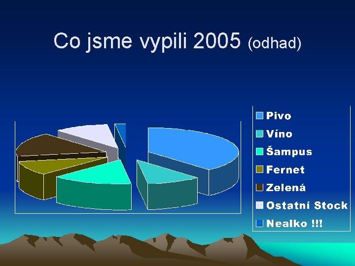 Co jsme vypili 2005 (odhad)