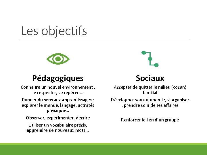 Les objectifs Pédagogiques Sociaux Connaitre un nouvel environnement , le respecter, se repérer …